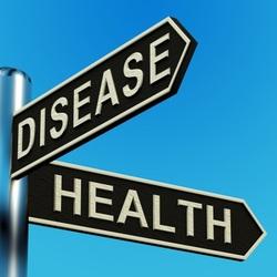 America's Failing Health